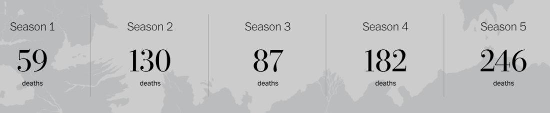 doden